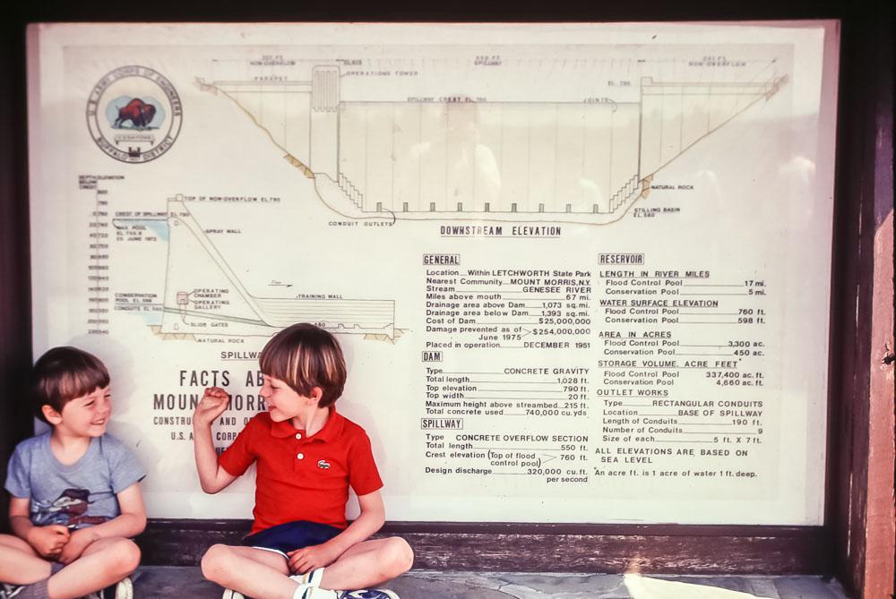 1981 Visit to Letchwoeth Park
